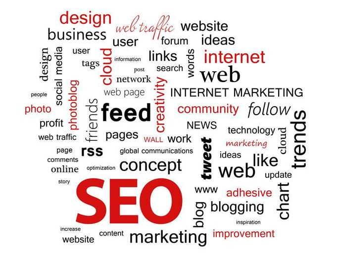 企业网站关键词