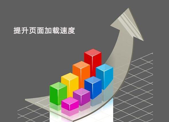 企业网站建设提升页面加载速度