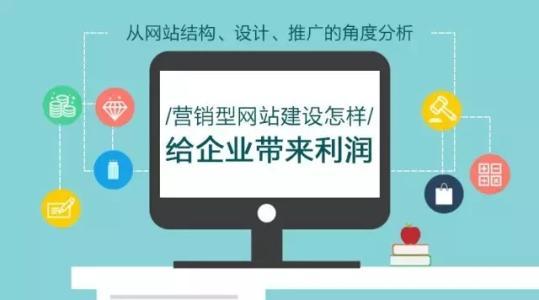营销型企业网站